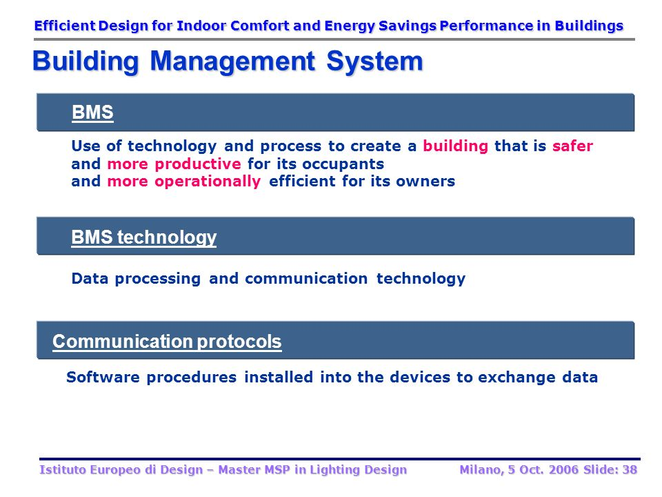 Typical BEMS Functions (Control Algorithms) Lighting Control Lighting Control On/Off Occupancy Tuning Combined control of artificial and daylight Dema
