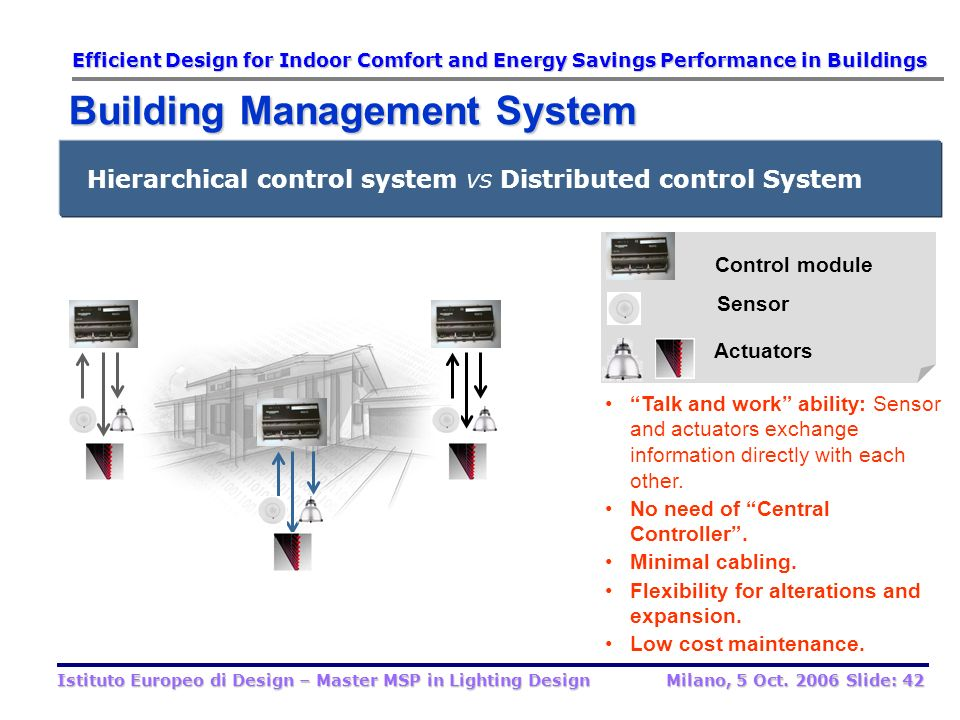 Cabling management system no longer assessable. High co-ordination effort. Server Sensor Actuator Hierarchical control system VS Distributed control S