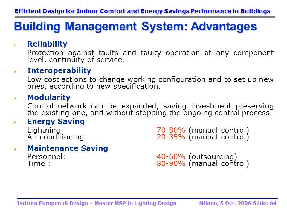 Criteria for BEMS evaluation. Energy saving Energy saving Occupant Comfort Occupant Comfort Reliability (control algorithms errors) Reliability (contr