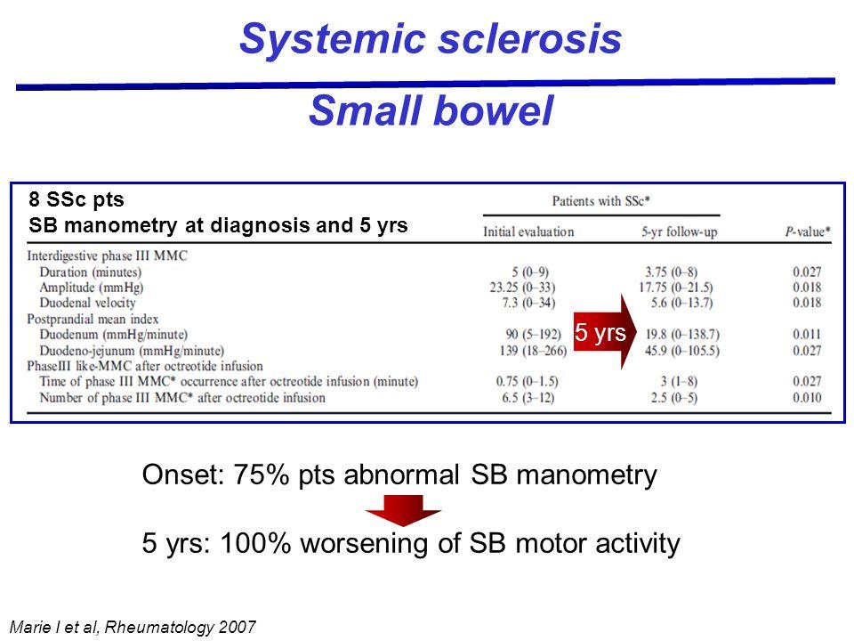 Systemic sclerosis Small bowel Marie I et al, Rheumatology 2007 Onset: 75% pts abnormal SB manometry 5 yrs: 100% worsening of SB motor activity 5 yrs