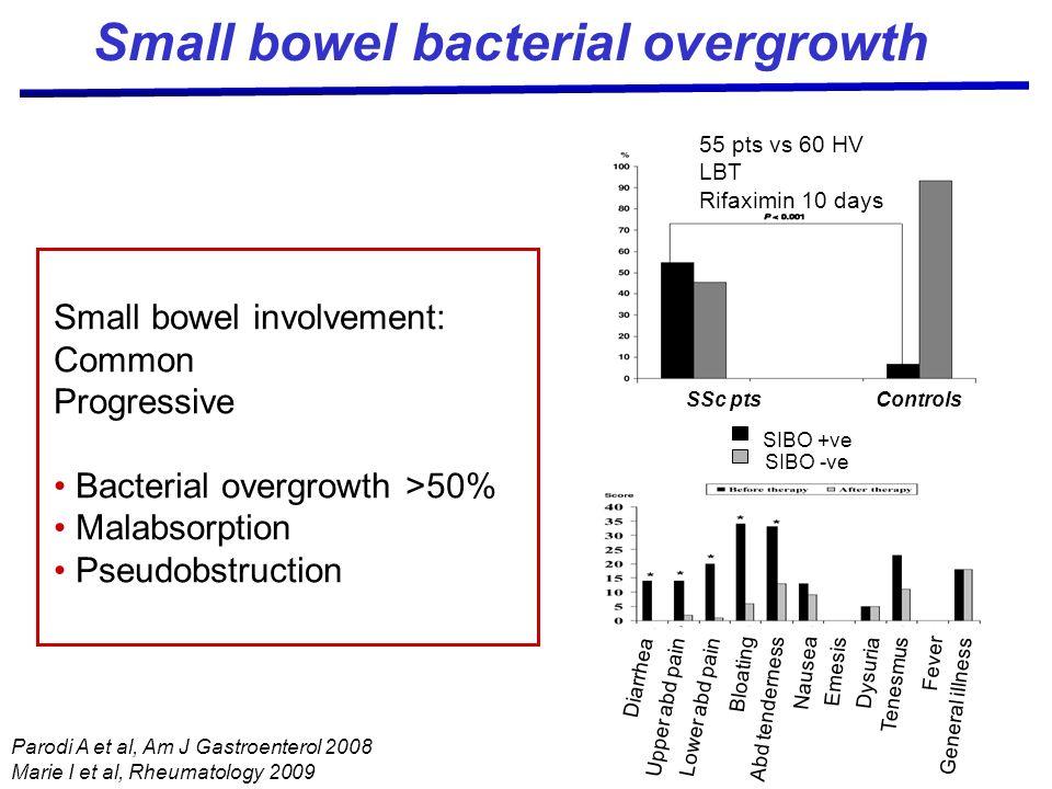 Parodi A et al, Am J Gastroenterol 2008 Marie I et al, Rheumatology 2009 Small bowel bacterial overgrowth SIBO +ve SIBO -ve SSc pts Controls 55 pts vs