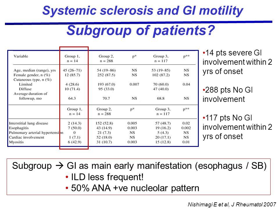 14 pts severe GI involvement within 2 yrs of onset 288 pts No GI involvement 117 pts No GI involvement within 2 yrs of onset Nishimagi E et al, J Rheu