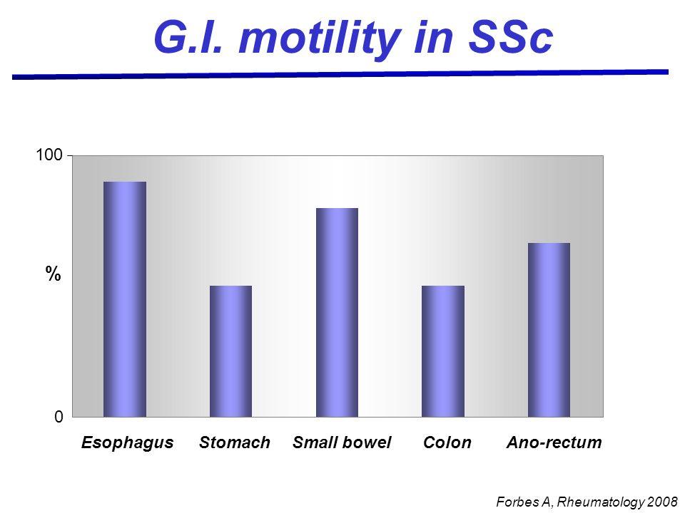 Systemic sclerosis Small bowel Marie I et al, Rheumatology 2007 Onset: 75% pts abnormal SB manometry 5 yrs: 100% worsening of SB motor activity 5 yrs 8 SSc pts SB manometry at diagnosis and 5 yrs