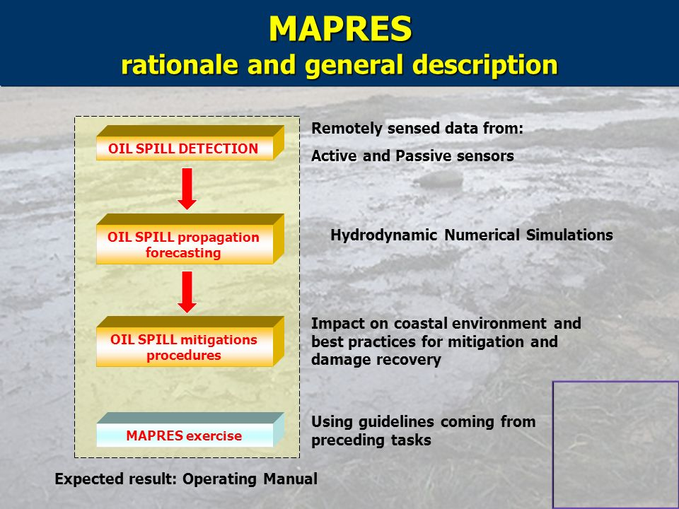 MAPRES rationale and general description OIL SPILL DETECTION OIL SPILL propagation forecasting OIL SPILL mitigations procedures MAPRES exercise Remote