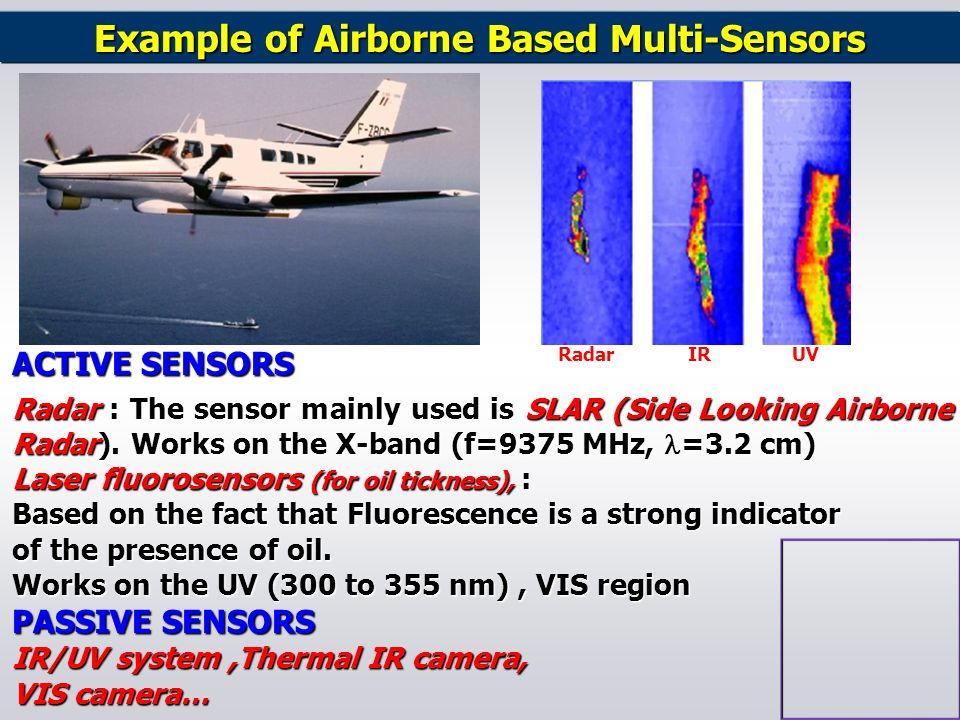 Example of Airborne Based Multi-Sensors ACTIVE SENSORS Radar : The sensor mainly used is SLAR (Side Looking Airborne Radar). Works on the X-band (f=93