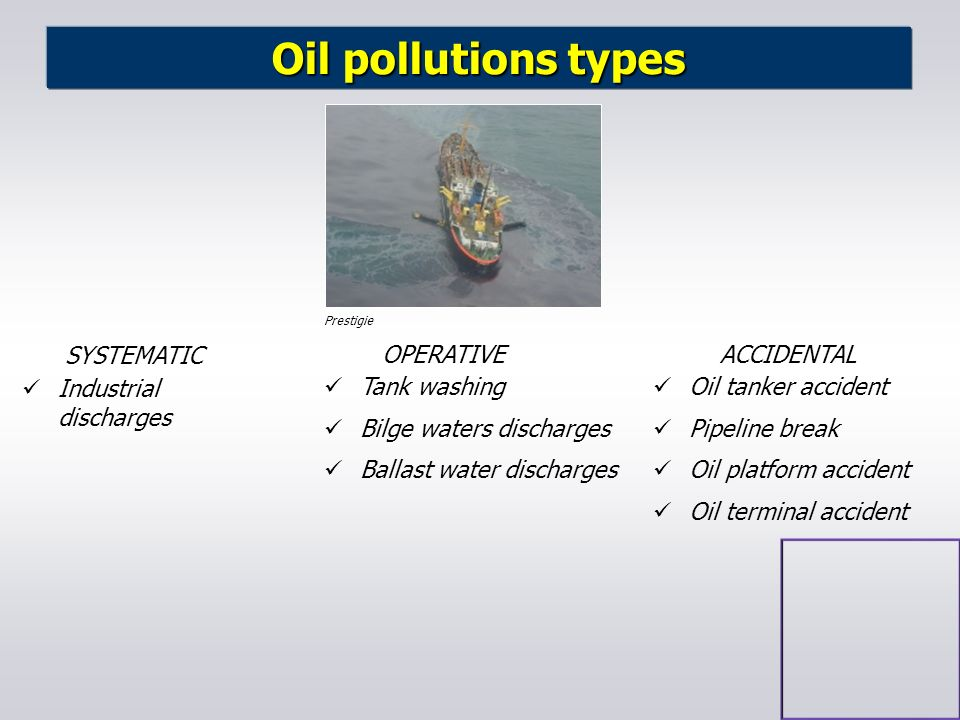 Oil pollutions types SYSTEMATIC OPERATIVEACCIDENTAL Industrial discharges Tank washing Bilge waters discharges Ballast water discharges Oil tanker acc