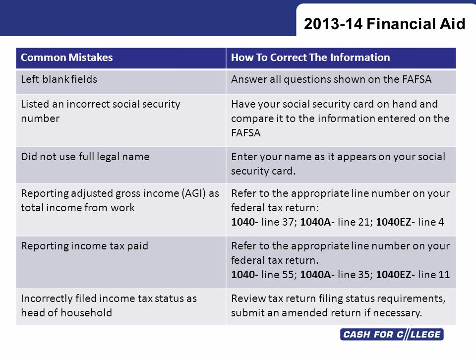 2013-14 Financial Aid Common MistakesHow To Correct The Information Left blank fieldsAnswer all questions shown on the FAFSA Listed an incorrect socia