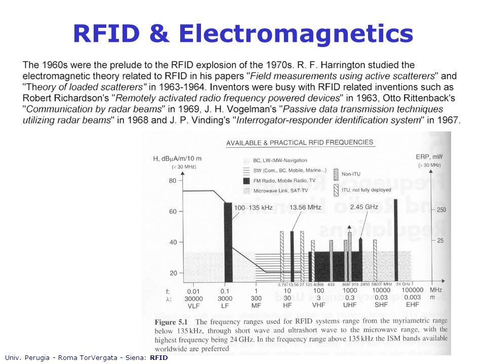 Univ. Perugia - Roma TorVergata - Siena: RFID RFID & Electromagnetics