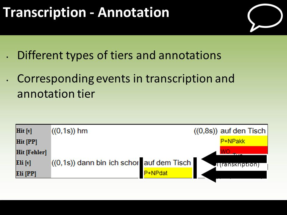 Different types of tiers and annotations Corresponding events in transcription and annotation tier Typ T(ranskription) Typ A(nnotation)