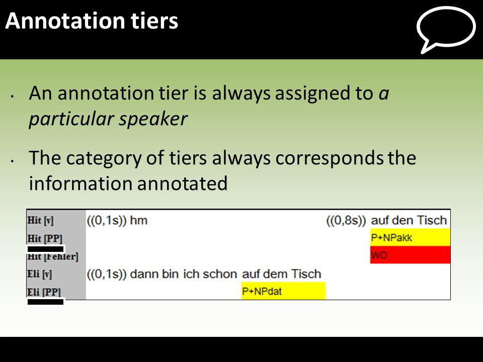 Annotation tiers An annotation tier is always assigned to a particular speaker The category of tiers always corresponds the information annotated