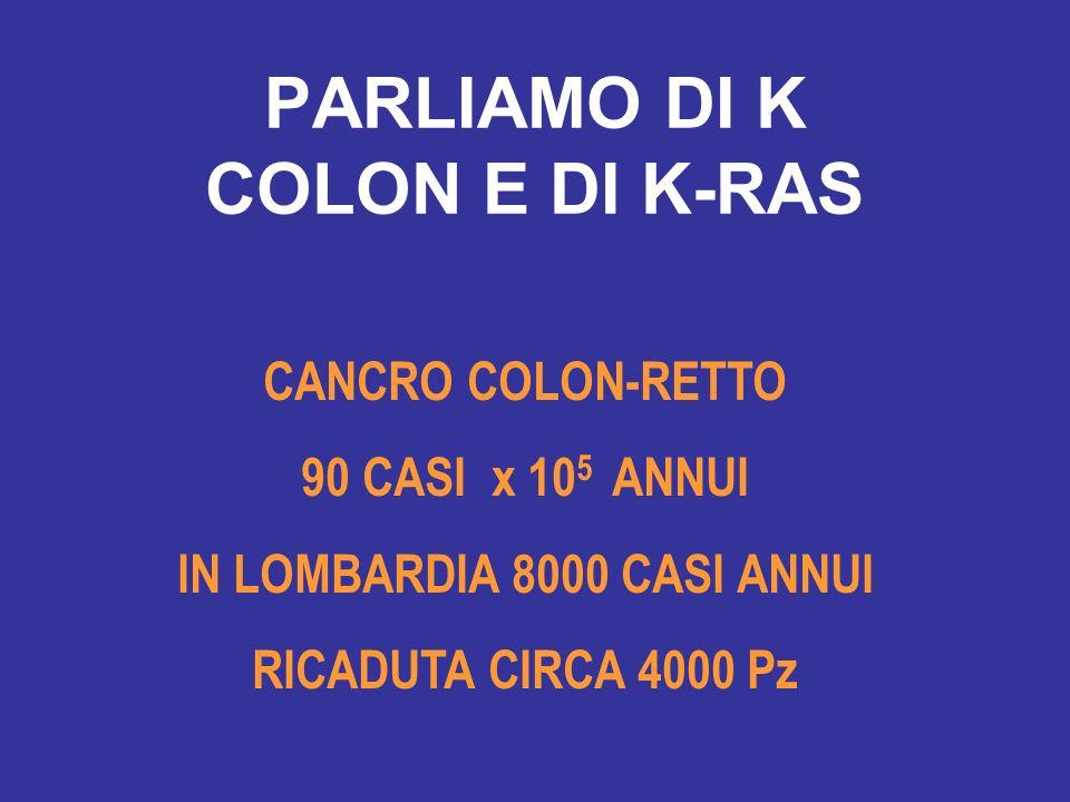 PARLIAMO DI K COLON E DI K-RAS CANCRO COLON-RETTO 90 CASI x 10 5 ANNUI IN LOMBARDIA 8000 CASI ANNUI RICADUTA CIRCA 4000 Pz