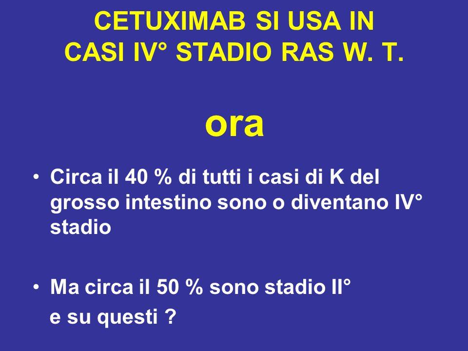 CETUXIMAB SI USA IN CASI IV° STADIO RAS W. T. ora Circa il 40 % di tutti i casi di K del grosso intestino sono o diventano IV° stadio Ma circa il 50 %
