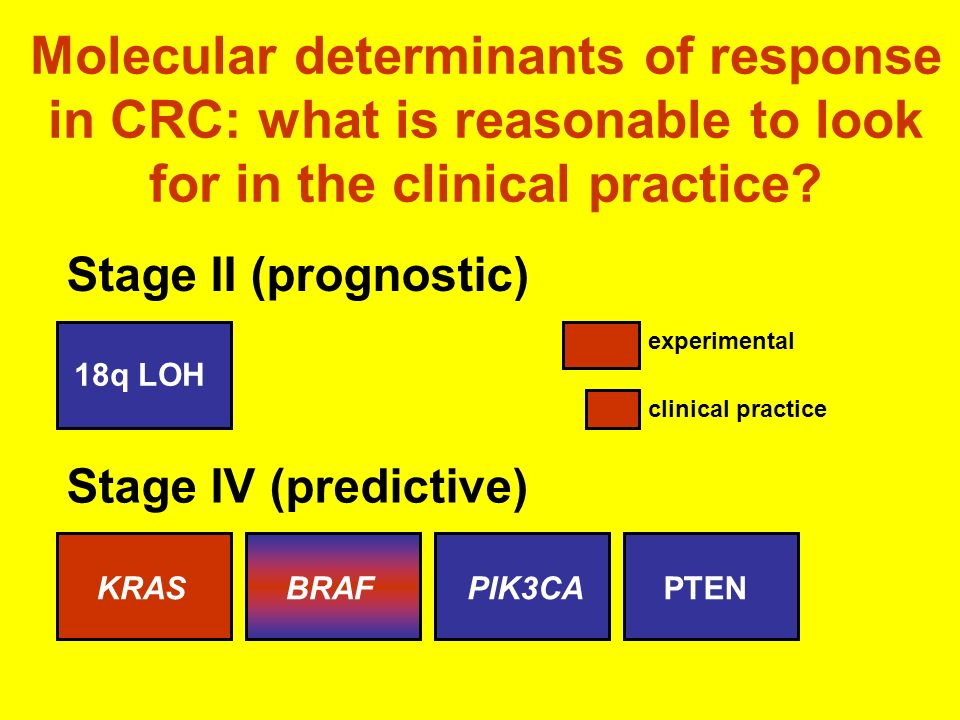 Molecular determinants of response in CRC: what is reasonable to look for in the clinical practice? Stage II (prognostic) Stage IV (predictive) 18q LO