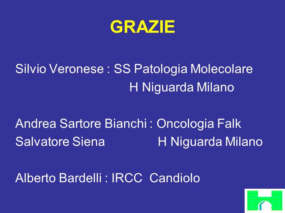 GRAZIE Silvio Veronese : SS Patologia Molecolare H Niguarda Milano Andrea Sartore Bianchi : Oncologia Falk Salvatore SienaH Niguarda Milano Alberto Ba