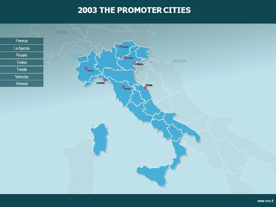 2003 THE PROMOTER CITIES www.recs.it Firenze La Spezia Pesaro Torino Venezia Verona Trento