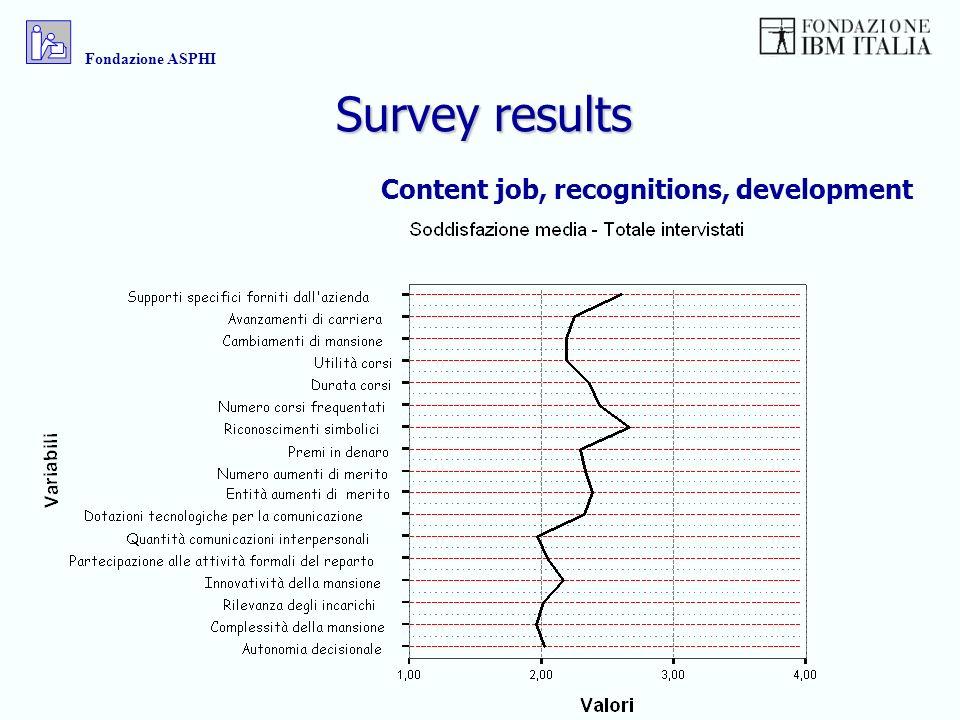 Survey results Content job, recognitions, development Fondazione ASPHI
