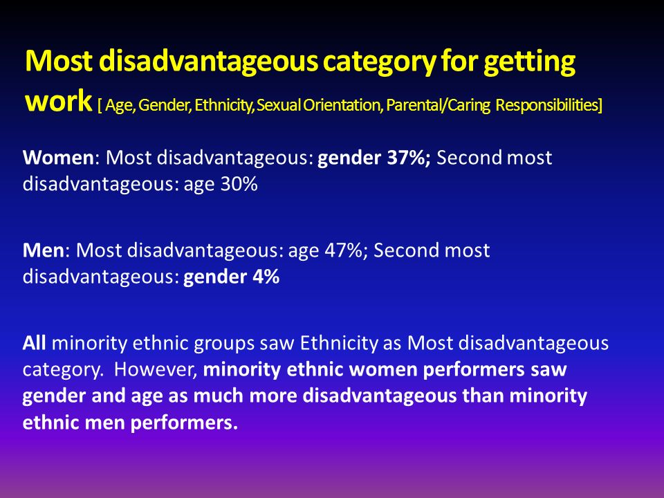Most disadvantageous category for getting work [ Age, Gender, Ethnicity, Sexual Orientation, Parental/Caring Responsibilities] Women: Most disadvantag