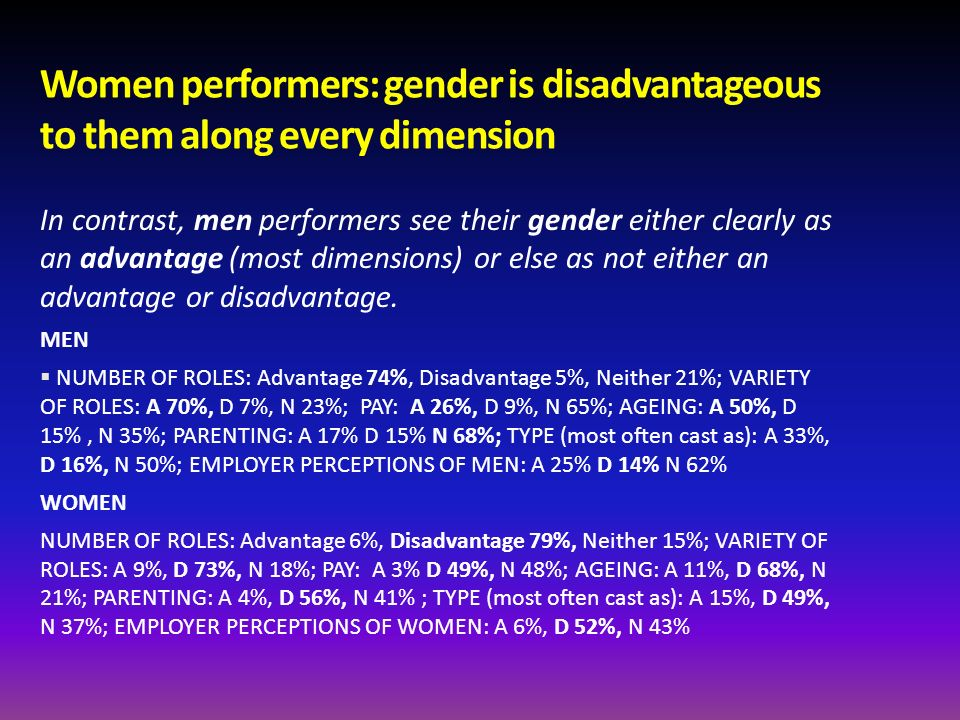 Women performers: gender is disadvantageous to them along every dimension In contrast, men performers see their gender either clearly as an advantage