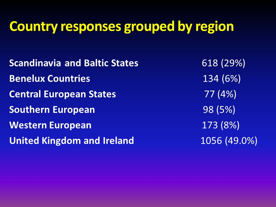 Country responses grouped by region Scandinavia and Baltic States 618 (29%) Benelux Countries 134 (6%) Central European States 77 (4%) Southern Europe