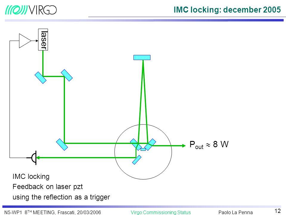 Paolo La Penna Virgo Commissioning StatusN5-WP1 8 TH MEETING, Frascati, 20/03/2006 12 IMC locking: december 2005 IMC locking Feedback on laser pzt usi