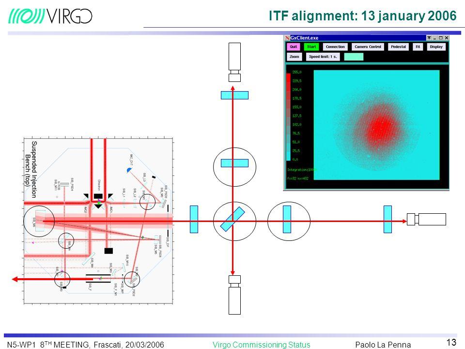 Paolo La Penna Virgo Commissioning StatusN5-WP1 8 TH MEETING, Frascati, 20/03/2006 13 ITF alignment: 13 january 2006