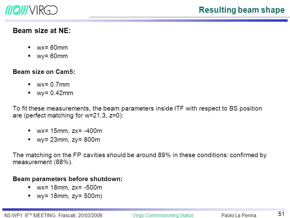 Paolo La Penna Virgo Commissioning StatusN5-WP1 8 TH MEETING, Frascati, 20/03/2006 51 Resulting beam shape Beam size at NE: wx= 60mm wy= 60mm Beam siz