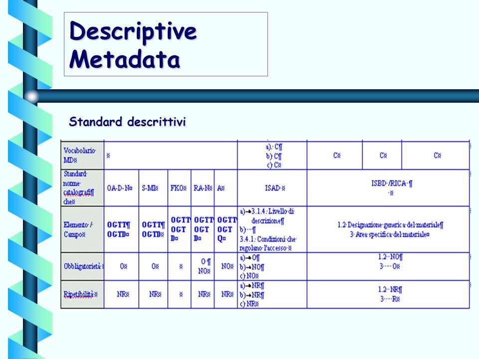 Standard descrittivi