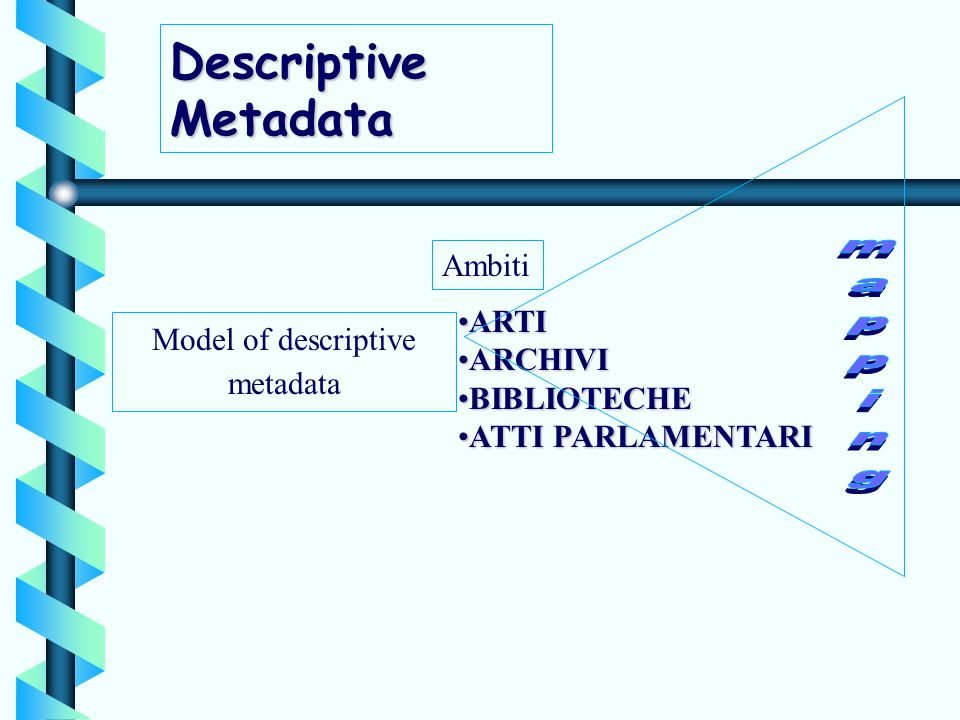 Descriptive Metadata Model of descriptive metadata Ambiti ARTIARTI ARCHIVIARCHIVI BIBLIOTECHEBIBLIOTECHE ATTIATTI PARLAMENTARI