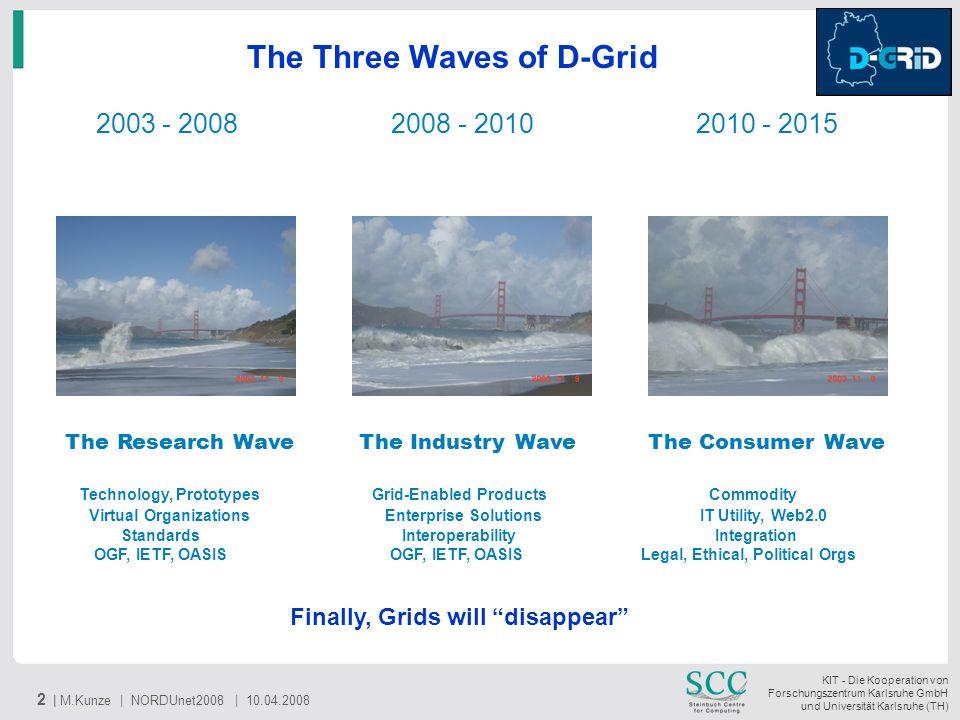 KIT - Die Kooperation von Forschungszentrum Karlsruhe GmbH und Universität Karlsruhe (TH) 2 | M.Kunze | NORDUnet2008 | 10.04.2008 The Three Waves of D