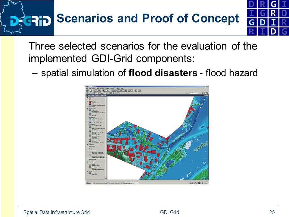 Spatial Data Infrastructure Grid GDI-Grid 25 Scenarios and Proof of Concept Three selected scenarios for the evaluation of the implemented GDI-Grid co