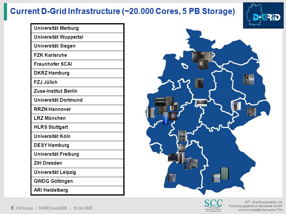 KIT - Die Kooperation von Forschungszentrum Karlsruhe GmbH und Universität Karlsruhe (TH) 8 | M.Kunze | NORDUnet2008 | 10.04.2008 Current D-Grid Infra