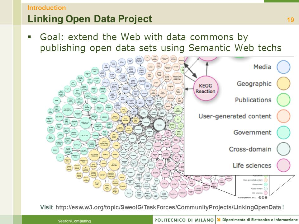 Search Computing Introduction Linking Open Data Project Goal: extend the Web with data commons by publishing open data sets using Semantic Web techs 1