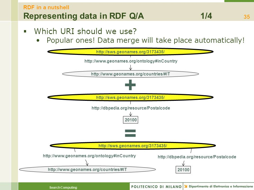 Search Computing Which URI should we use? Popular ones! Data merge will take place automatically! RDF in a nutshell Representing data in RDF Q/A 1/4 3