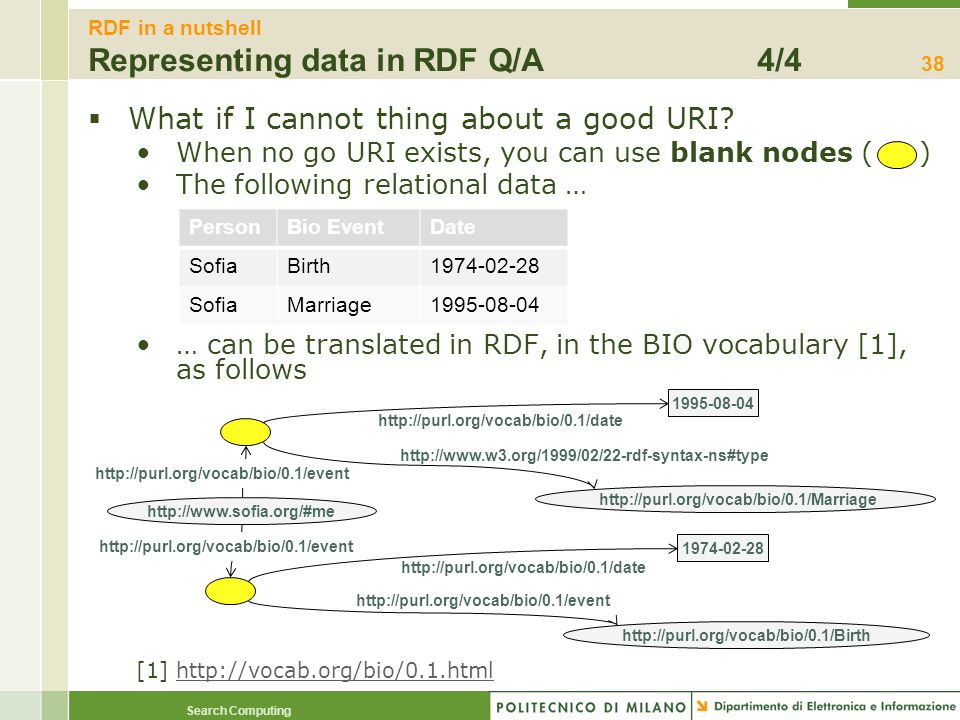 Search Computing What if I cannot thing about a good URI? When no go URI exists, you can use blank nodes ( ) The following relational data … … can be