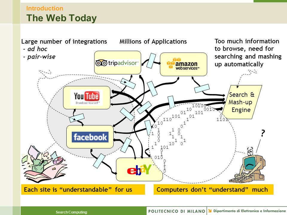 Search Computing Introduction The Semantic Web 2/4 The Semantic Web is not a separate Web, but an extension of the current one […] 15 Web 1.0 The Web Today