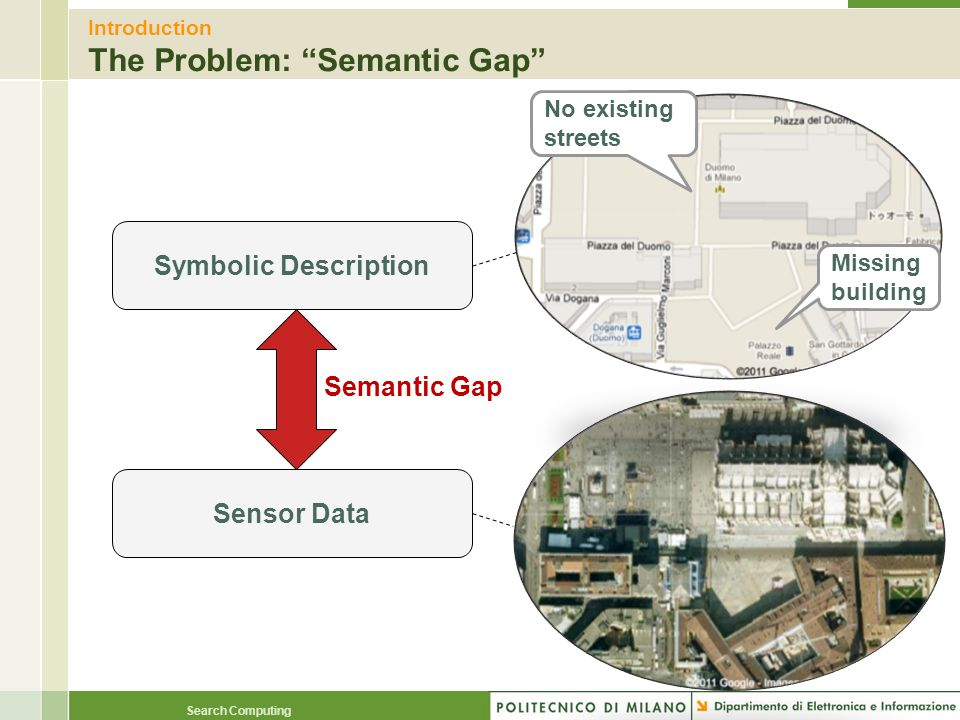 Search Computing Introduction The Problem: Semantic Gap Sensor Data Semantic Gap Symbolic Description Missing building No existing streets