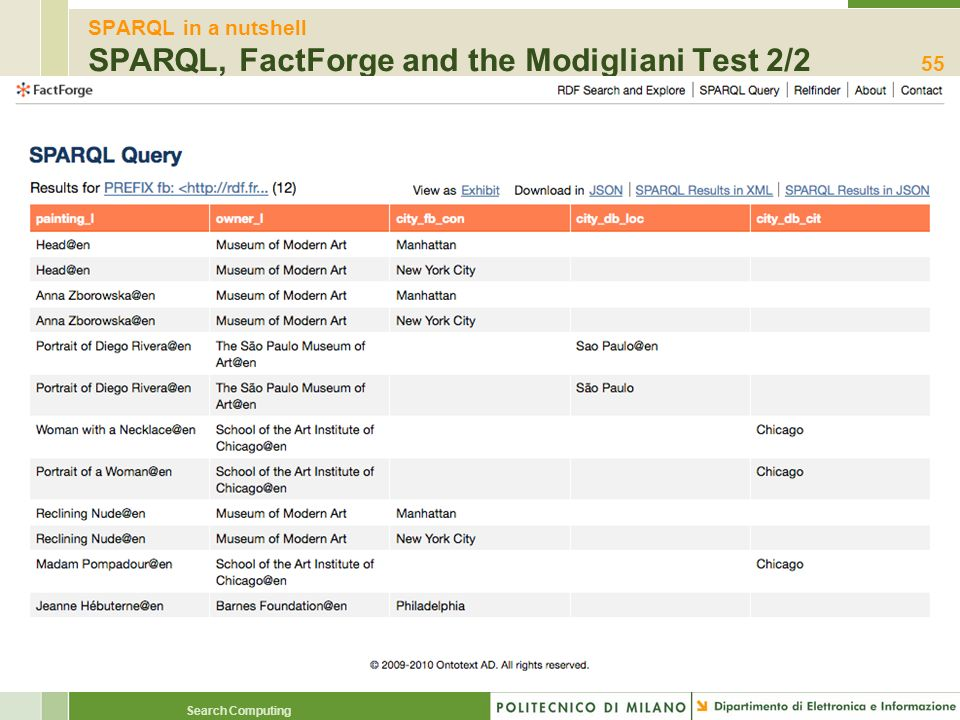 Search Computing SPARQL in a nutshell SPARQL, FactForge and the Modigliani Test 2/2 55