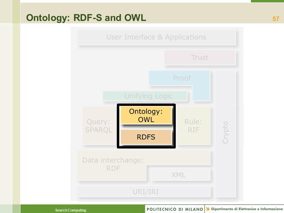 Search Computing Ontology: RDF-S and OWL 57