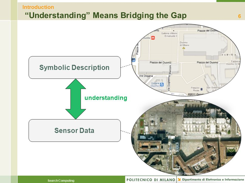 Search Computing Introduction Understanding Means Bridging the Gap 6 understanding Sensor Data Symbolic Description