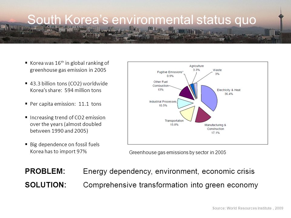 South Koreas environmental status quo Korea was 16 th in global ranking of greenhouse gas emission in billion tons (CO2) worldwide Koreas share: 594 million tons Per capita emission: 11.1 tons Increasing trend of CO2 emission over the years (almost doubled between 1990 and 2005) Big dependence on fossil fuels Korea has to import 97% Greenhouse gas emissions by sector in 2005 Source: World Resources Institute, 2009 PROBLEM:Energy dependency, environment, economic crisis SOLUTION:Comprehensive transformation into green economy