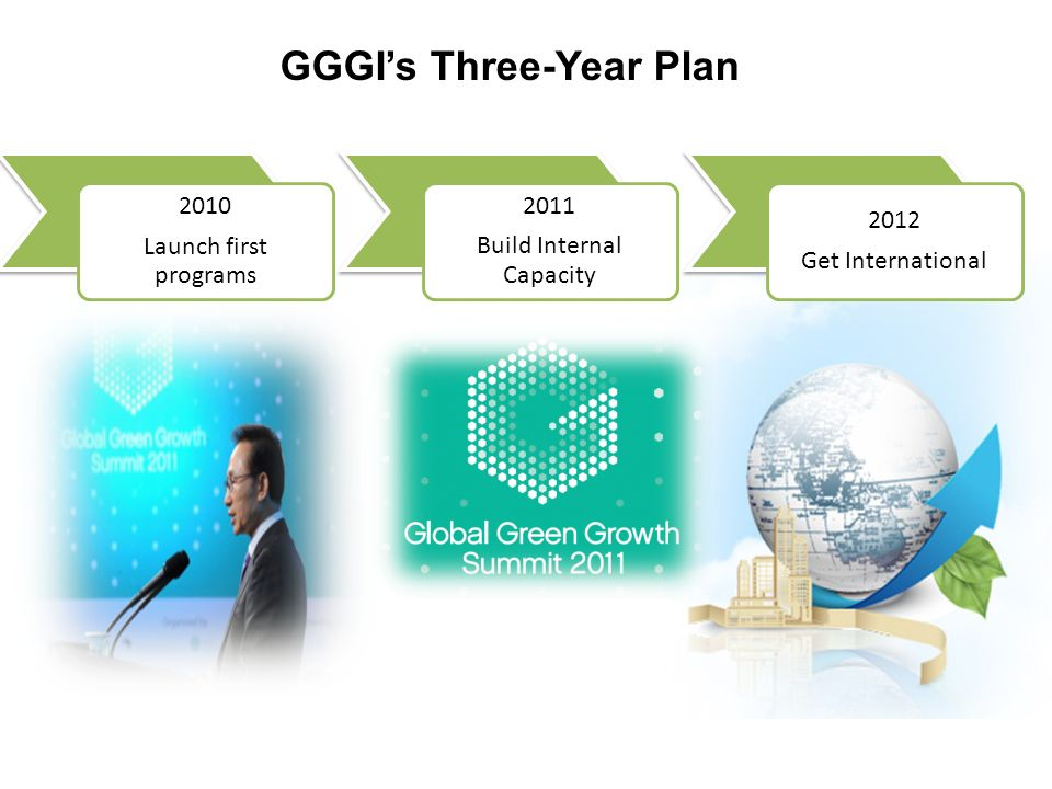 2010 Launch first programs 2011 Build Internal Capacity 2012 Get International GGGIs Three-Year Plan
