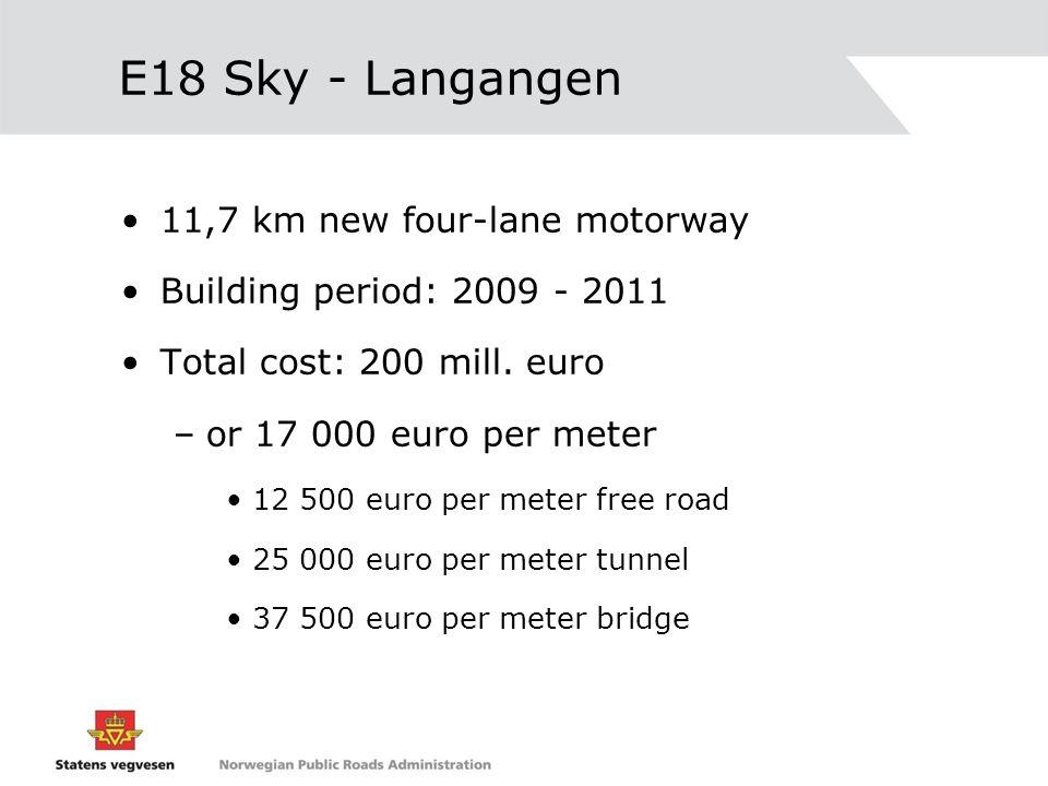 E18 Sky - Langangen 11,7 km new four-lane motorway Building period: 2009 - 2011 Total cost: 200 mill. euro –or 17 000 euro per meter 12 500 euro per m