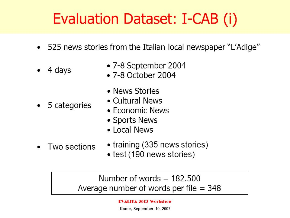 Evaluation Dataset: I-CAB (i) 525 news stories from the Italian local newspaper LAdige 4 days 5 categories Two sections 7-8 September 2004 7-8 October