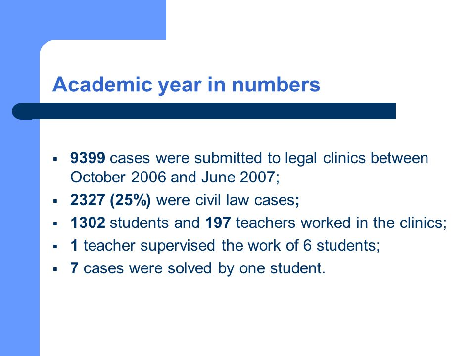 Academic year in numbers 9399 cases were submitted to legal clinics between October 2006 and June 2007; 2327 (25%) were civil law cases; 1302 students and 197 teachers worked in the clinics; 1 teacher supervised the work of 6 students; 7 cases were solved by one student.