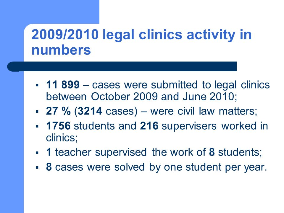 2009/2010 legal clinics activity in numbers – cases were submitted to legal clinics between October 2009 and June 2010; 27 % (3214 cases) – were civil law matters; 1756 students and 216 supervisers worked in clinics; 1 teacher supervised the work of 8 students; 8 cases were solved by one student per year.