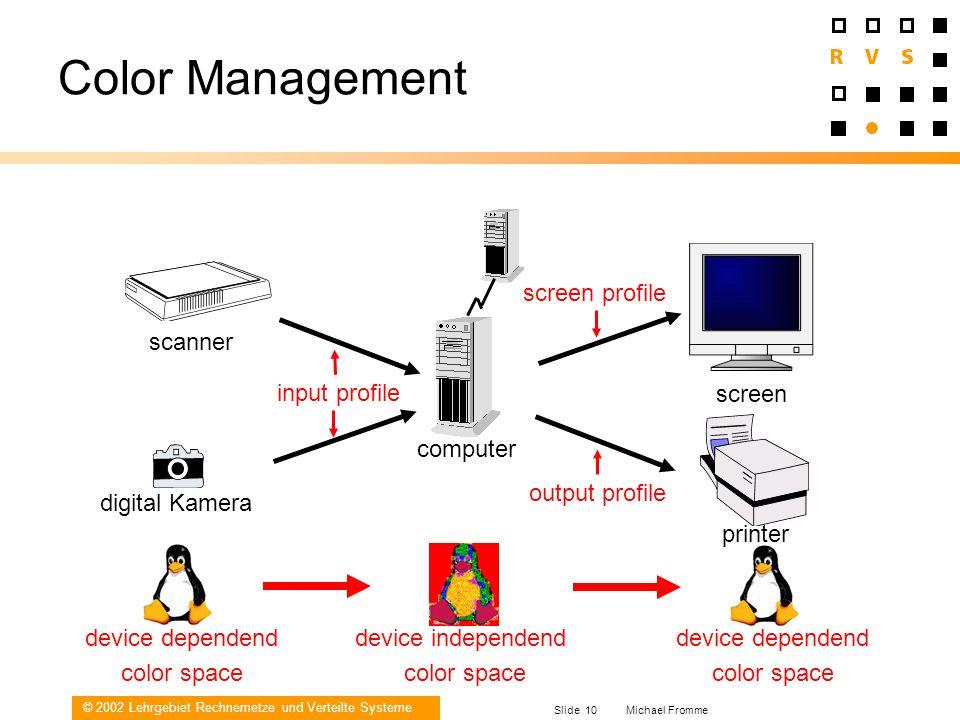 © 2002 Lehrgebiet Rechnernetze und Verteilte Systeme Slide 10 Michael Fromme Color Management printer computer scanner digital Kamera screen device de