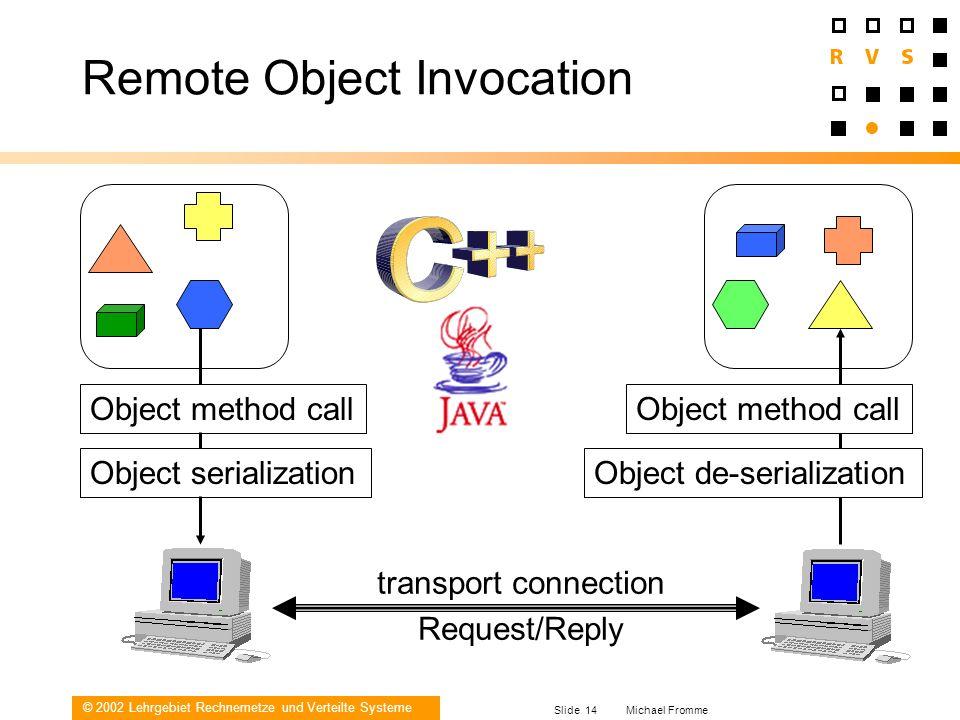 © 2002 Lehrgebiet Rechnernetze und Verteilte Systeme Slide 14 Michael Fromme Remote Object Invocation Object method call Object serialization transpor