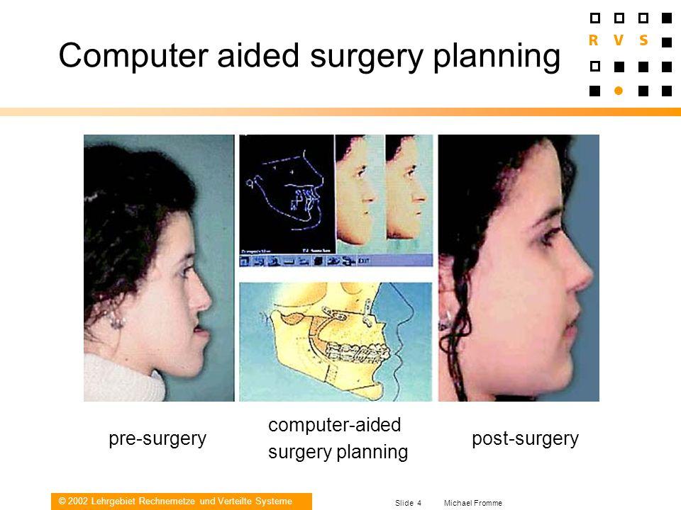© 2002 Lehrgebiet Rechnernetze und Verteilte Systeme Slide 4 Michael Fromme Computer aided surgery planning pre-surgery computer-aided surgery plannin