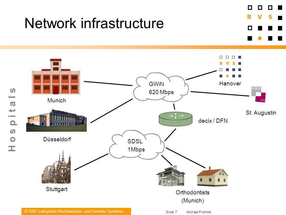 © 2002 Lehrgebiet Rechnernetze und Verteilte Systeme Slide 7 Michael Fromme Network infrastructure Düsseldorf Stuttgart Munich Orthodontists (Munich)