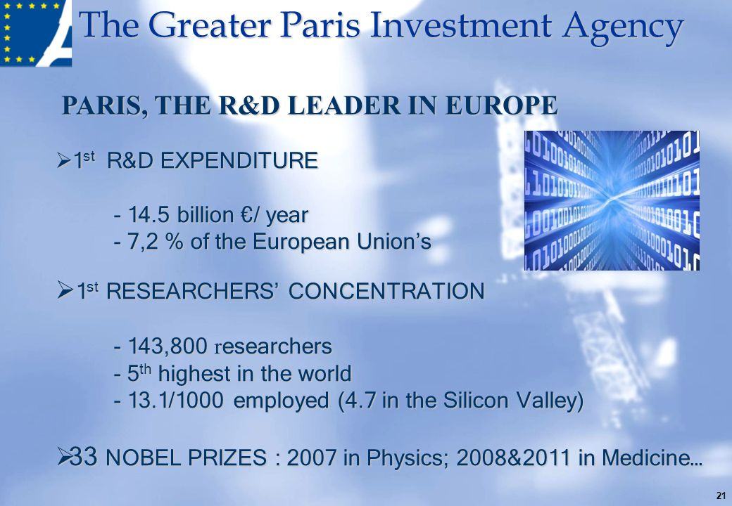 The Greater Paris Investment Agency 21 1 st R&D EXPENDITURE 1 st R&D EXPENDITURE - 14.5 billion / year - 14.5 billion / year - 7,2 % of the European U